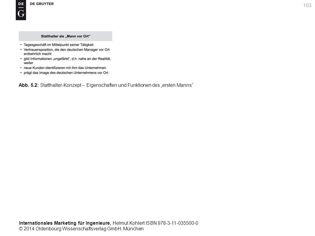 Internationales Marketing für Ingenieure, Helmut Kohlert ISBN 978-3-11-035500-0 © 2014 Oldenbourg Wissenschaftsverlag GmbH, München 103 Abb.
