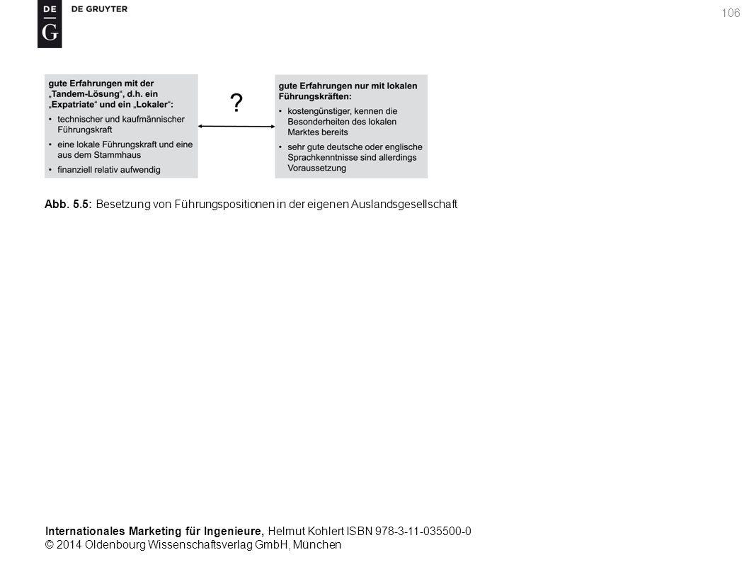 Internationales Marketing für Ingenieure, Helmut Kohlert ISBN 978-3-11-035500-0 © 2014 Oldenbourg Wissenschaftsverlag GmbH, München 106 Abb.