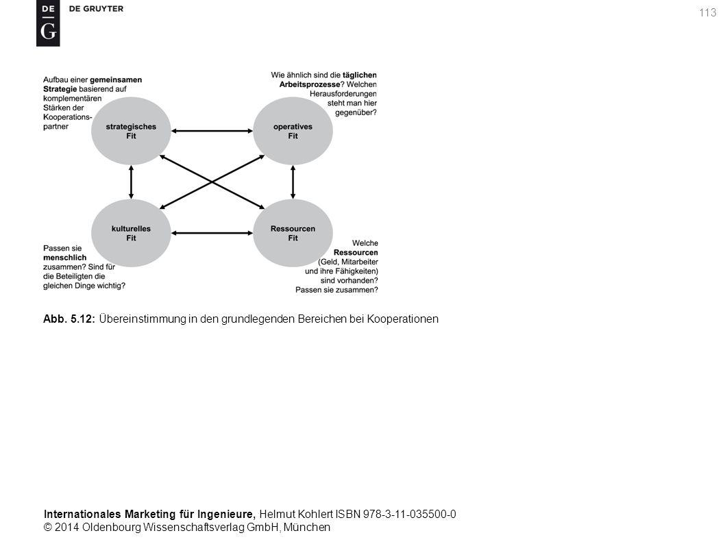 Internationales Marketing für Ingenieure, Helmut Kohlert ISBN 978-3-11-035500-0 © 2014 Oldenbourg Wissenschaftsverlag GmbH, München 113 Abb.