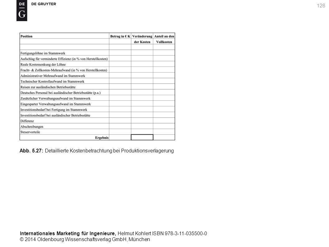 Internationales Marketing für Ingenieure, Helmut Kohlert ISBN 978-3-11-035500-0 © 2014 Oldenbourg Wissenschaftsverlag GmbH, München 128 Abb.