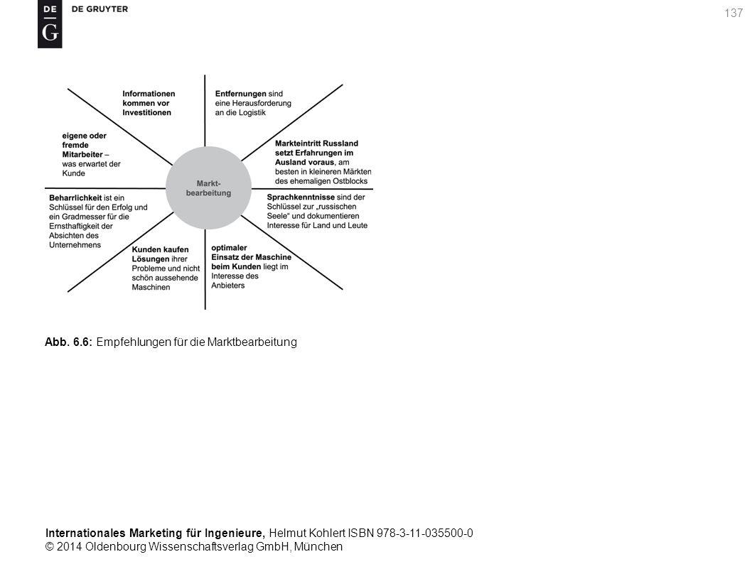 Internationales Marketing für Ingenieure, Helmut Kohlert ISBN 978-3-11-035500-0 © 2014 Oldenbourg Wissenschaftsverlag GmbH, München 137 Abb.
