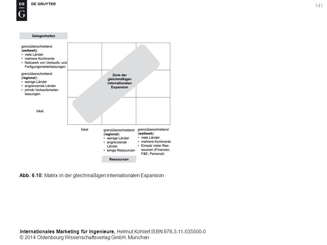 Internationales Marketing für Ingenieure, Helmut Kohlert ISBN 978-3-11-035500-0 © 2014 Oldenbourg Wissenschaftsverlag GmbH, München 141 Abb.