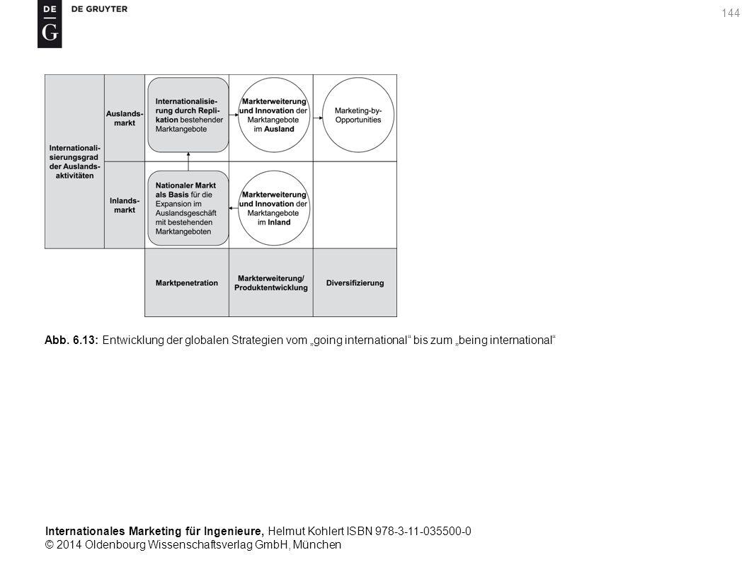 Internationales Marketing für Ingenieure, Helmut Kohlert ISBN 978-3-11-035500-0 © 2014 Oldenbourg Wissenschaftsverlag GmbH, München 144 Abb.