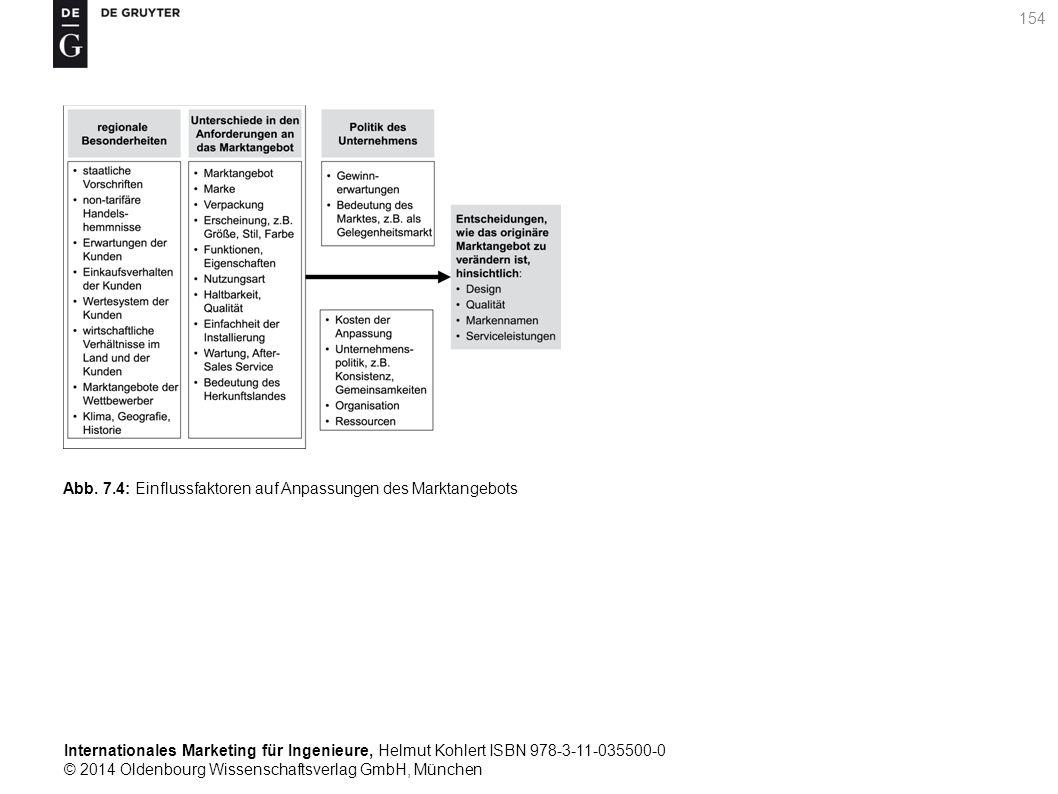 Internationales Marketing für Ingenieure, Helmut Kohlert ISBN 978-3-11-035500-0 © 2014 Oldenbourg Wissenschaftsverlag GmbH, München 154 Abb.