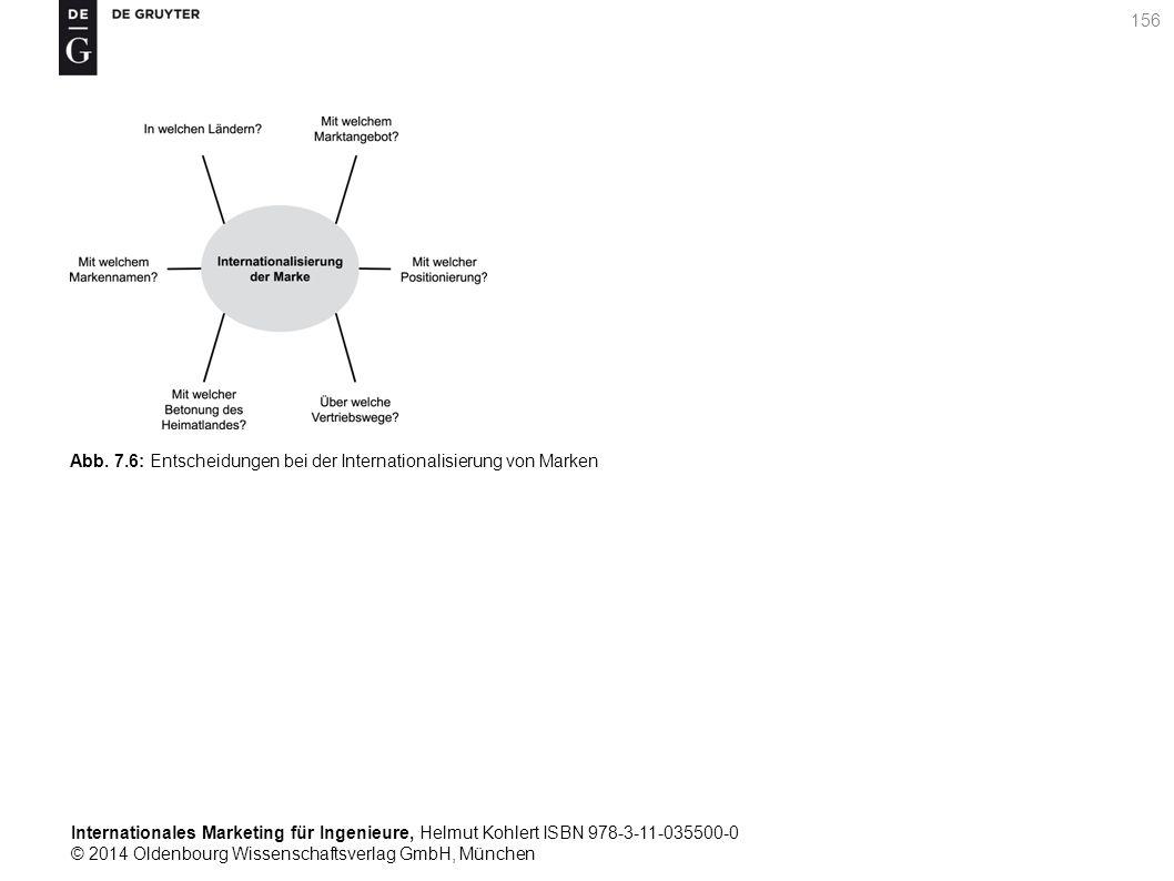 Internationales Marketing für Ingenieure, Helmut Kohlert ISBN 978-3-11-035500-0 © 2014 Oldenbourg Wissenschaftsverlag GmbH, München 156 Abb.