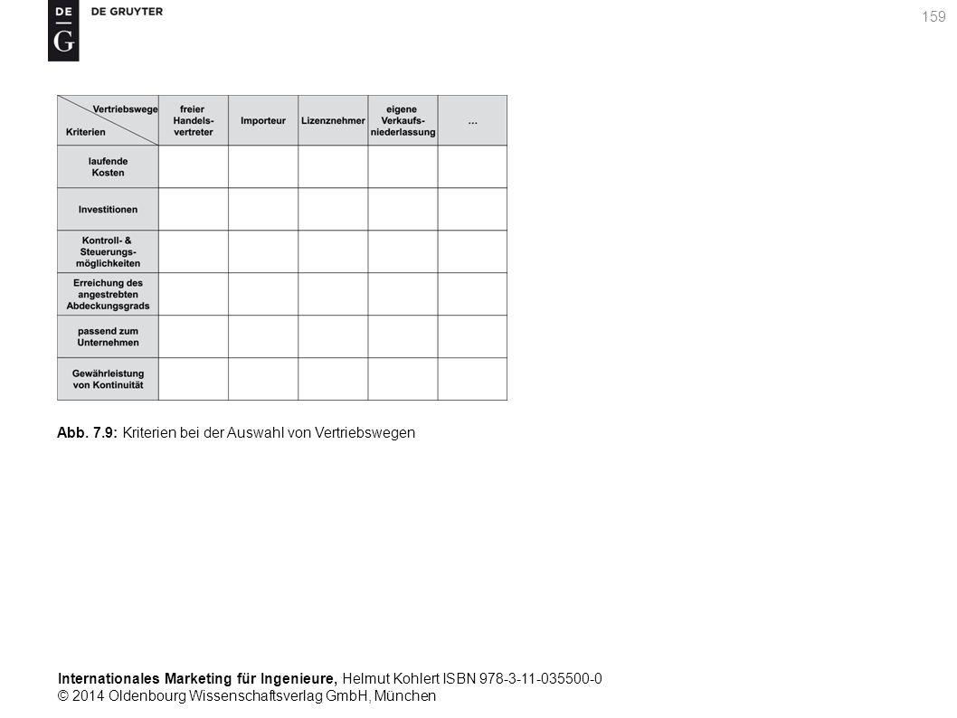 Internationales Marketing für Ingenieure, Helmut Kohlert ISBN 978-3-11-035500-0 © 2014 Oldenbourg Wissenschaftsverlag GmbH, München 159 Abb.
