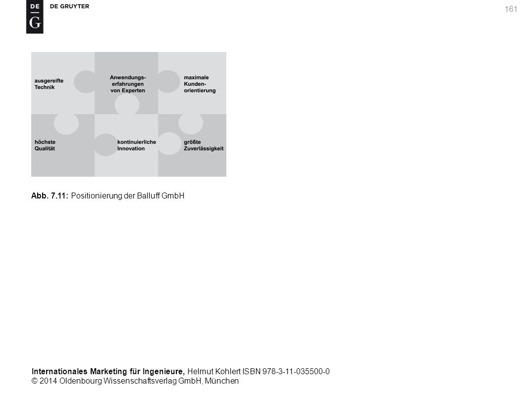 Internationales Marketing für Ingenieure, Helmut Kohlert ISBN 978-3-11-035500-0 © 2014 Oldenbourg Wissenschaftsverlag GmbH, München 161 Abb.