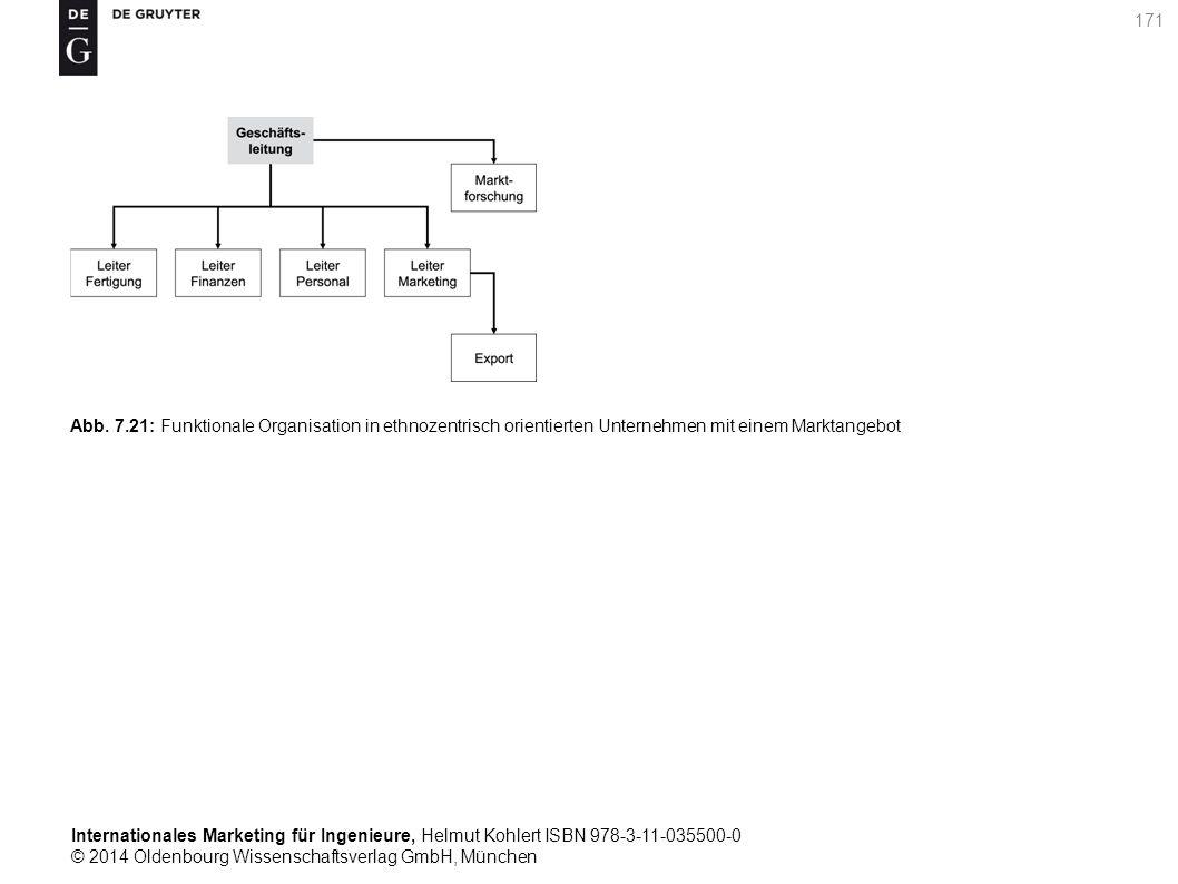 Internationales Marketing für Ingenieure, Helmut Kohlert ISBN 978-3-11-035500-0 © 2014 Oldenbourg Wissenschaftsverlag GmbH, München 171 Abb.