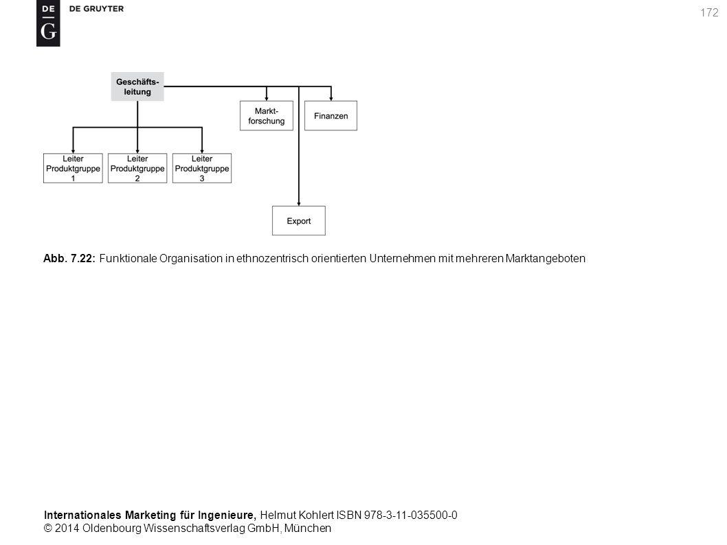 Internationales Marketing für Ingenieure, Helmut Kohlert ISBN 978-3-11-035500-0 © 2014 Oldenbourg Wissenschaftsverlag GmbH, München 172 Abb.
