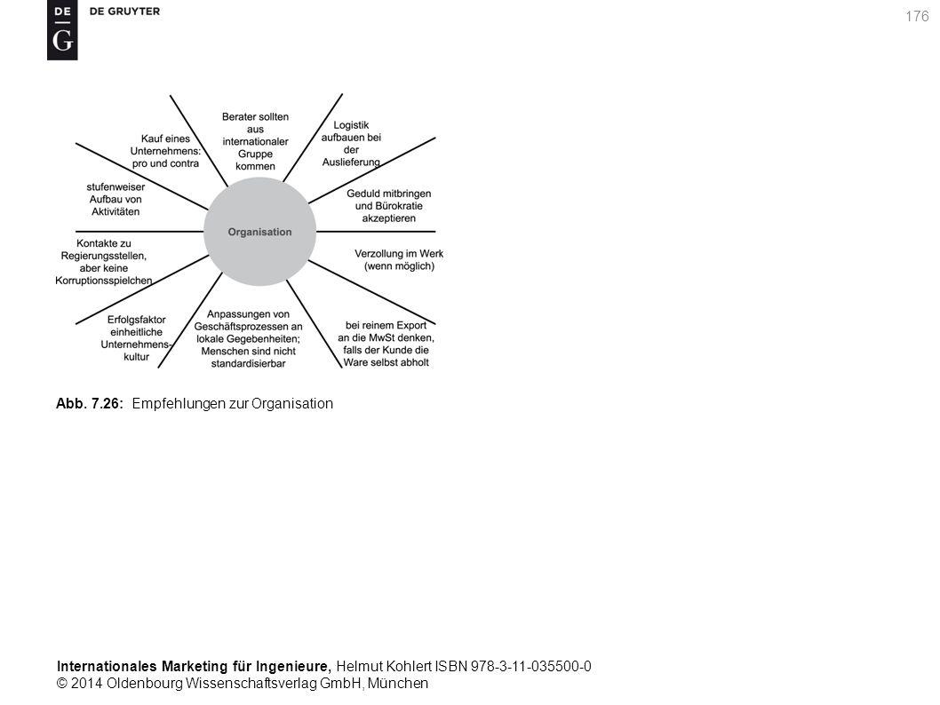 Internationales Marketing für Ingenieure, Helmut Kohlert ISBN 978-3-11-035500-0 © 2014 Oldenbourg Wissenschaftsverlag GmbH, München 176 Abb.