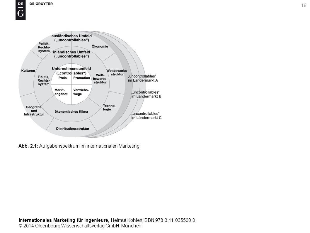 Internationales Marketing für Ingenieure, Helmut Kohlert ISBN 978-3-11-035500-0 © 2014 Oldenbourg Wissenschaftsverlag GmbH, München 19 Abb.