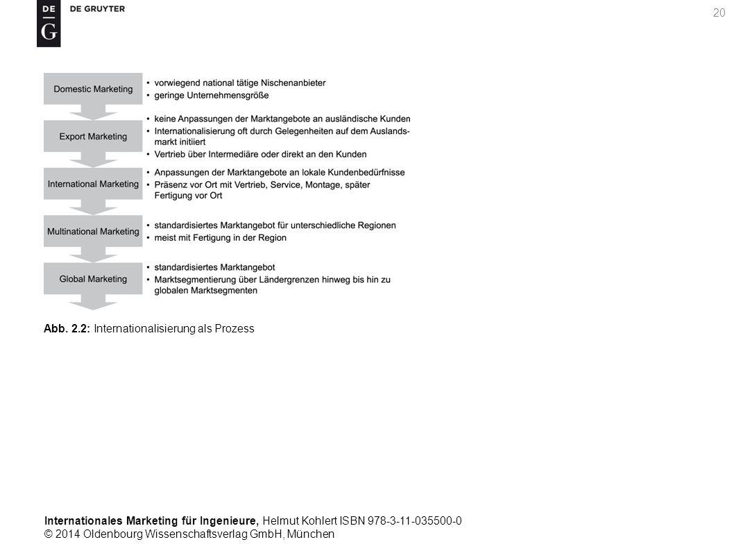 Internationales Marketing für Ingenieure, Helmut Kohlert ISBN 978-3-11-035500-0 © 2014 Oldenbourg Wissenschaftsverlag GmbH, München 20 Abb.