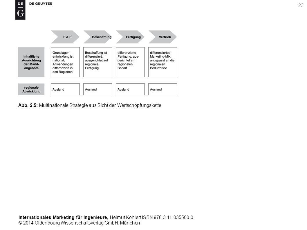 Internationales Marketing für Ingenieure, Helmut Kohlert ISBN 978-3-11-035500-0 © 2014 Oldenbourg Wissenschaftsverlag GmbH, München 23 Abb.