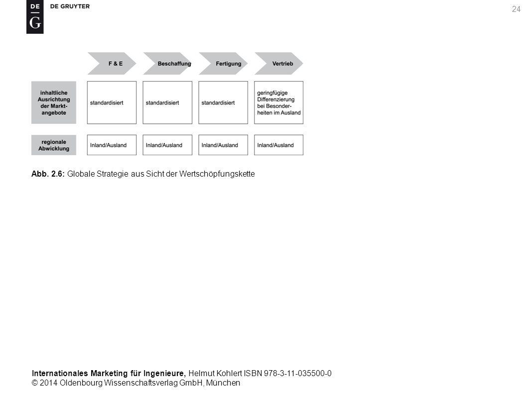 Internationales Marketing für Ingenieure, Helmut Kohlert ISBN 978-3-11-035500-0 © 2014 Oldenbourg Wissenschaftsverlag GmbH, München 24 Abb.