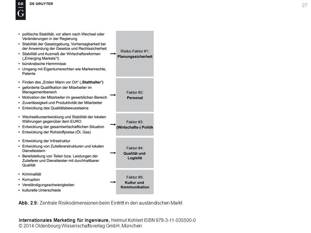 Internationales Marketing für Ingenieure, Helmut Kohlert ISBN 978-3-11-035500-0 © 2014 Oldenbourg Wissenschaftsverlag GmbH, München 27 Abb.