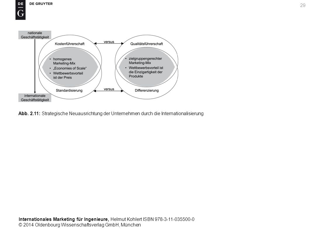 Internationales Marketing für Ingenieure, Helmut Kohlert ISBN 978-3-11-035500-0 © 2014 Oldenbourg Wissenschaftsverlag GmbH, München 29 Abb.