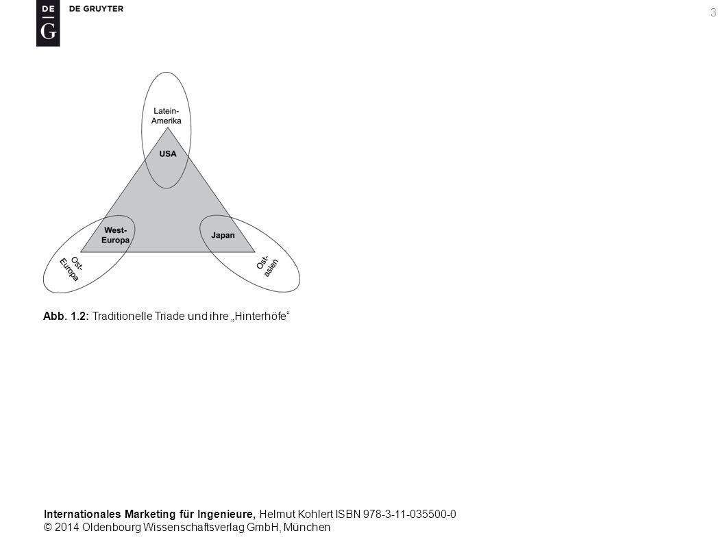 Internationales Marketing für Ingenieure, Helmut Kohlert ISBN 978-3-11-035500-0 © 2014 Oldenbourg Wissenschaftsverlag GmbH, München 3 Abb.