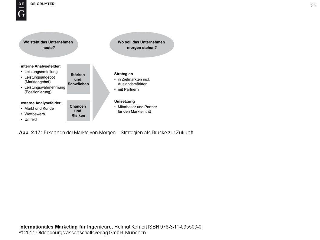 Internationales Marketing für Ingenieure, Helmut Kohlert ISBN 978-3-11-035500-0 © 2014 Oldenbourg Wissenschaftsverlag GmbH, München 35 Abb.