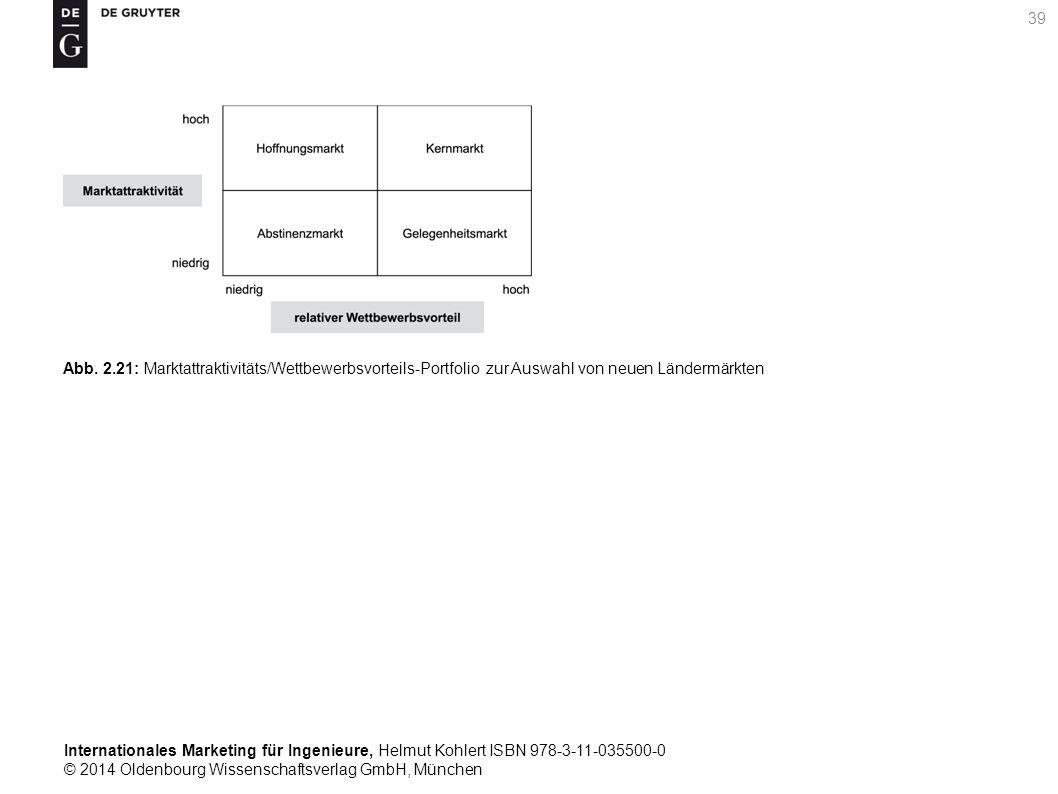 Internationales Marketing für Ingenieure, Helmut Kohlert ISBN 978-3-11-035500-0 © 2014 Oldenbourg Wissenschaftsverlag GmbH, München 39 Abb.