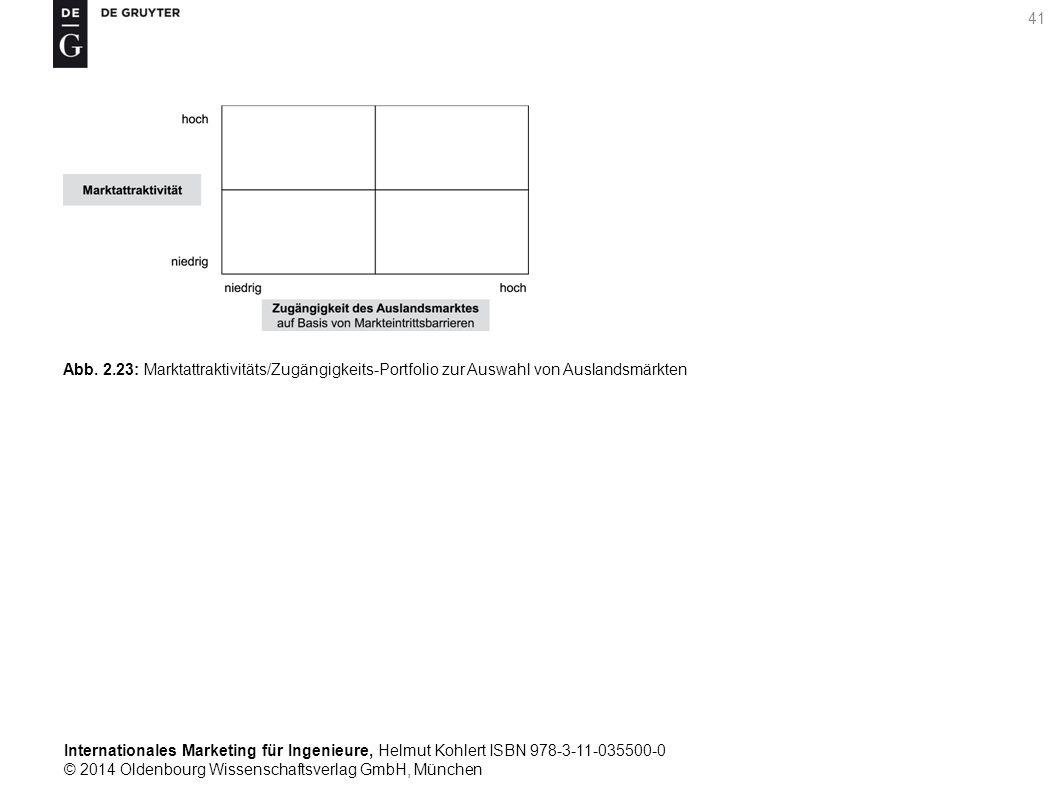 Internationales Marketing für Ingenieure, Helmut Kohlert ISBN 978-3-11-035500-0 © 2014 Oldenbourg Wissenschaftsverlag GmbH, München 41 Abb.