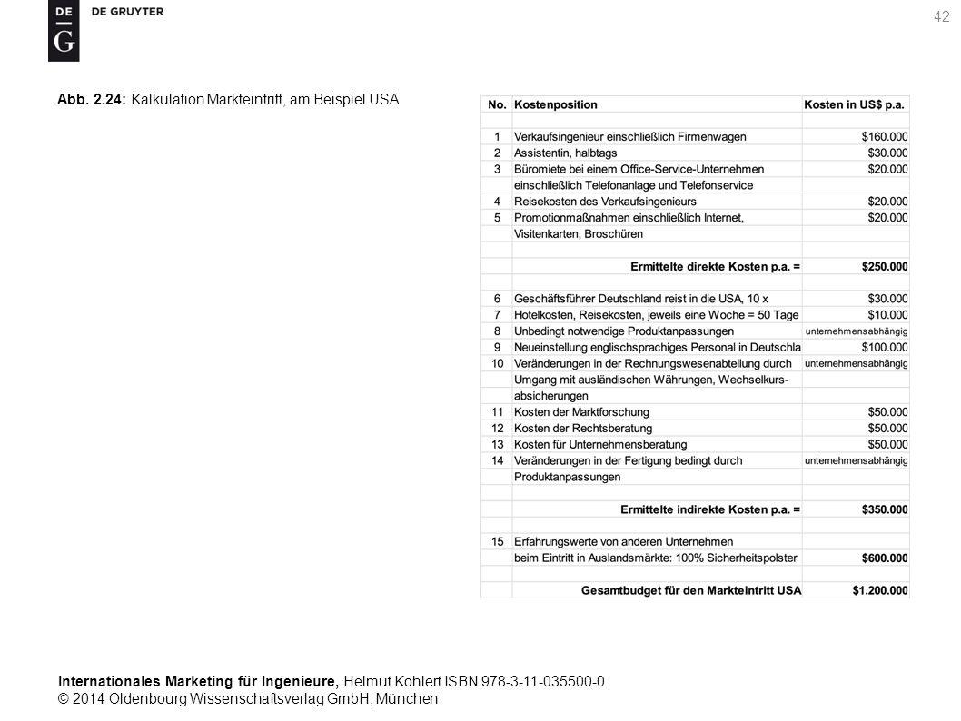 Internationales Marketing für Ingenieure, Helmut Kohlert ISBN 978-3-11-035500-0 © 2014 Oldenbourg Wissenschaftsverlag GmbH, München 42 Abb.