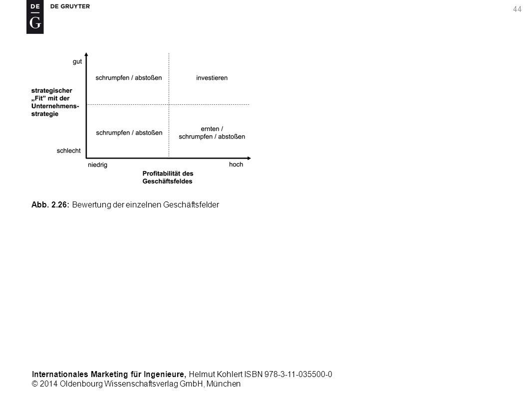 Internationales Marketing für Ingenieure, Helmut Kohlert ISBN 978-3-11-035500-0 © 2014 Oldenbourg Wissenschaftsverlag GmbH, München 44 Abb.