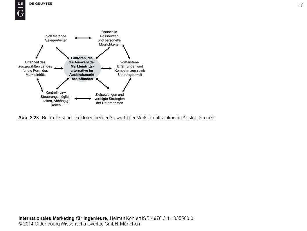 Internationales Marketing für Ingenieure, Helmut Kohlert ISBN 978-3-11-035500-0 © 2014 Oldenbourg Wissenschaftsverlag GmbH, München 46 Abb.