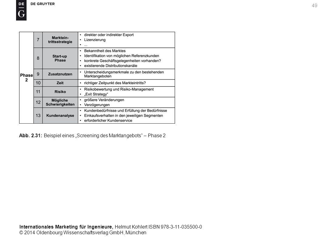 Internationales Marketing für Ingenieure, Helmut Kohlert ISBN 978-3-11-035500-0 © 2014 Oldenbourg Wissenschaftsverlag GmbH, München 49 Abb.