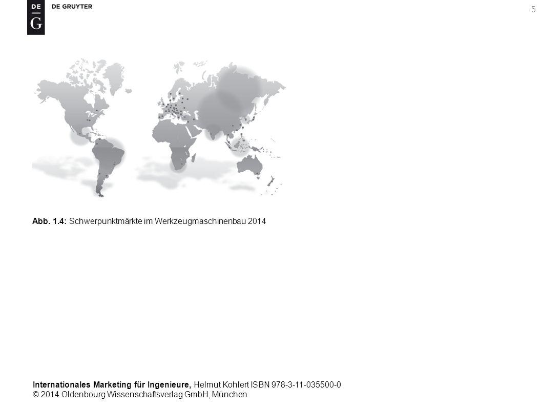 Internationales Marketing für Ingenieure, Helmut Kohlert ISBN 978-3-11-035500-0 © 2014 Oldenbourg Wissenschaftsverlag GmbH, München 5 Abb.