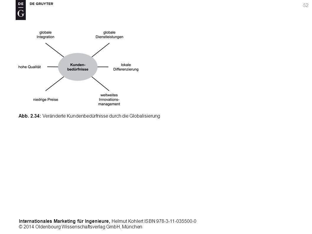 Internationales Marketing für Ingenieure, Helmut Kohlert ISBN 978-3-11-035500-0 © 2014 Oldenbourg Wissenschaftsverlag GmbH, München 52 Abb.