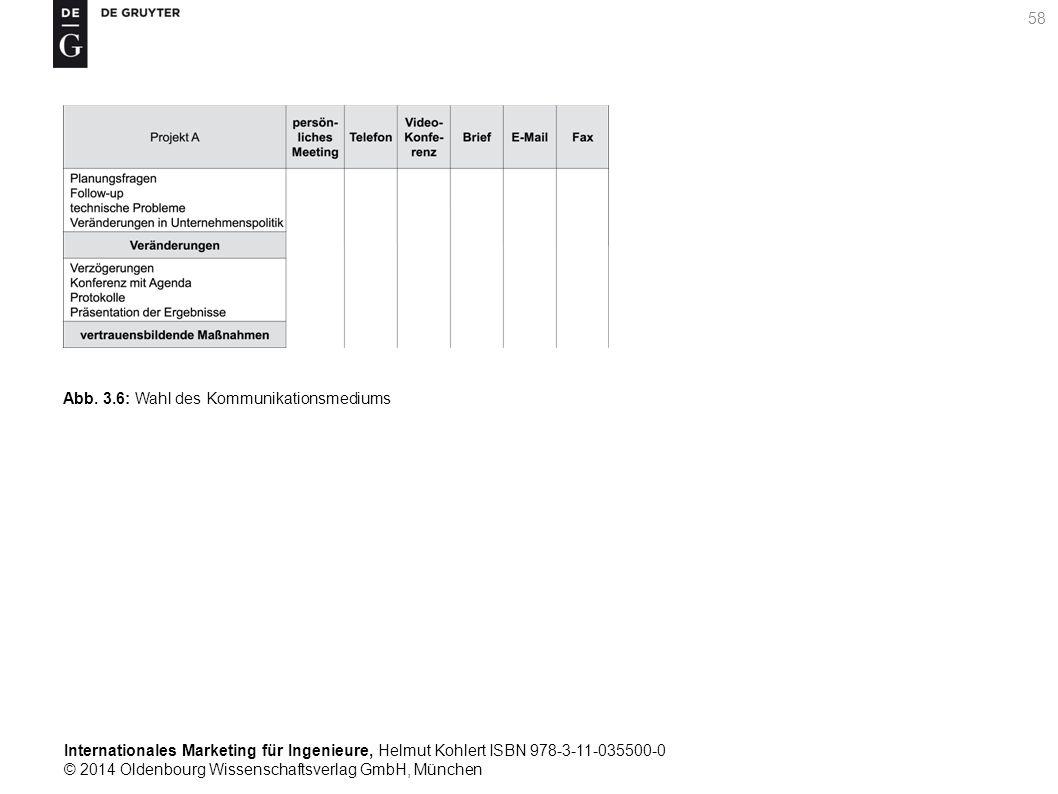 Internationales Marketing für Ingenieure, Helmut Kohlert ISBN 978-3-11-035500-0 © 2014 Oldenbourg Wissenschaftsverlag GmbH, München 58 Abb.