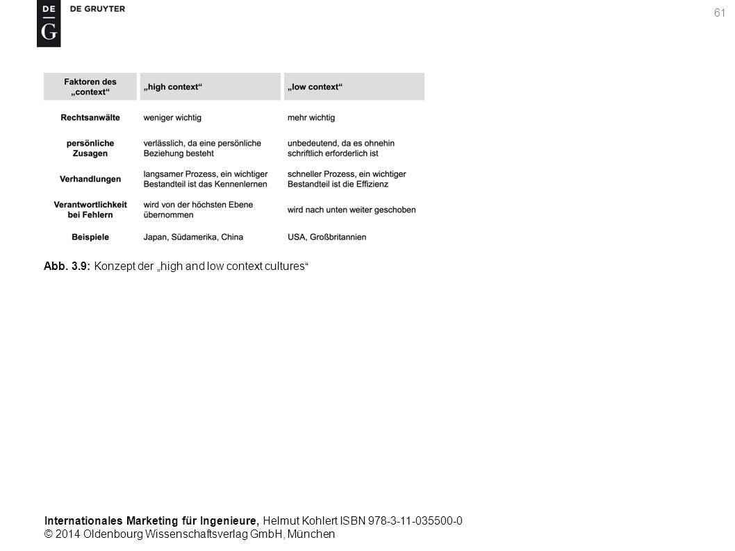 Internationales Marketing für Ingenieure, Helmut Kohlert ISBN 978-3-11-035500-0 © 2014 Oldenbourg Wissenschaftsverlag GmbH, München 61 Abb.