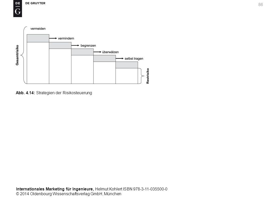 Internationales Marketing für Ingenieure, Helmut Kohlert ISBN 978-3-11-035500-0 © 2014 Oldenbourg Wissenschaftsverlag GmbH, München 86 Abb.