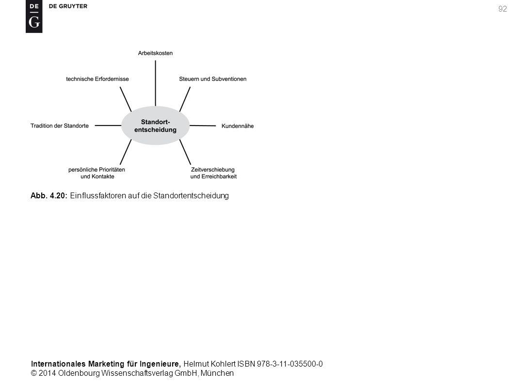 Internationales Marketing für Ingenieure, Helmut Kohlert ISBN 978-3-11-035500-0 © 2014 Oldenbourg Wissenschaftsverlag GmbH, München 92 Abb.