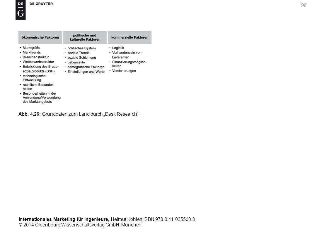 Internationales Marketing für Ingenieure, Helmut Kohlert ISBN 978-3-11-035500-0 © 2014 Oldenbourg Wissenschaftsverlag GmbH, München 98 Abb.