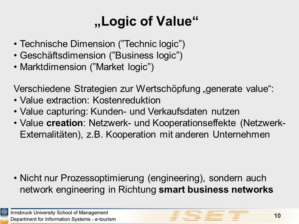 """10 """"Logic of Value"""" Technische Dimension (""""Technic logic"""") Geschäftsdimension (""""Business logic"""") Marktdimension (""""Market logic"""") Verschiedene Strategi"""