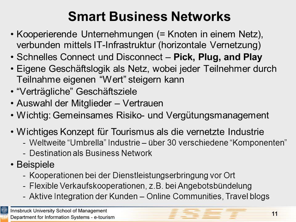 11 Smart Business Networks Kooperierende Unternehmungen (= Knoten in einem Netz), verbunden mittels IT-Infrastruktur (horizontale Vernetzung) Schnelle