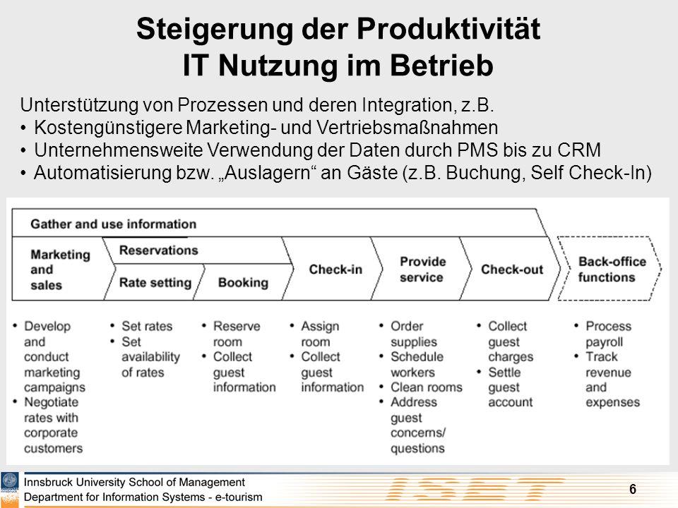6 Steigerung der Produktivität IT Nutzung im Betrieb Unterstützung von Prozessen und deren Integration, z.B. Kostengünstigere Marketing- und Vertriebs