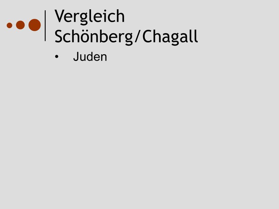Vergleich Schönberg/Chagall Juden