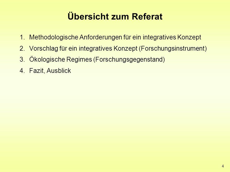 4 Übersicht zum Referat 1.Methodologische Anforderungen für ein integratives Konzept 2.Vorschlag für ein integratives Konzept (Forschungsinstrument) 3
