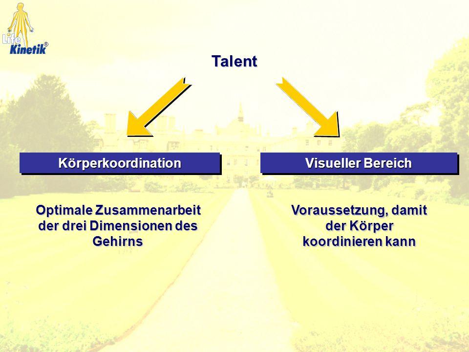 1. Bewegungswechsel Körperkoordination 2. Bewegungsaufgabe 3. Bewegungsrichtung 4. Bewegungsseite 5. Bewegungsmitte ®
