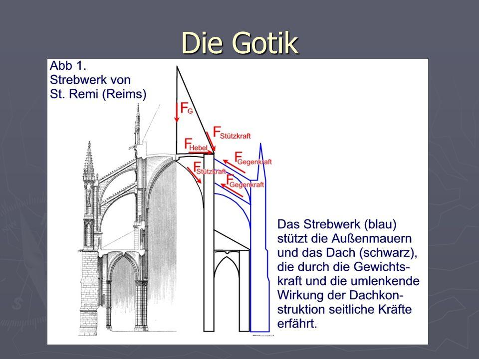 Die Gotik