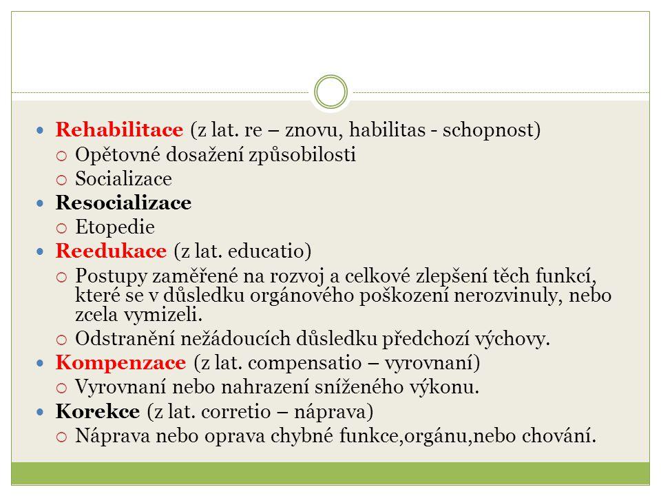 Rehabilitace (z lat.