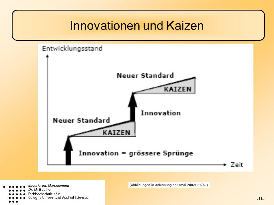 -11- Integriertes Management – Dr. M. Beutner Innovationen und Kaizen