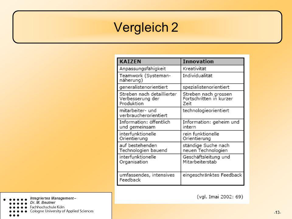 -13- Integriertes Management – Dr. M. Beutner Vergleich 2