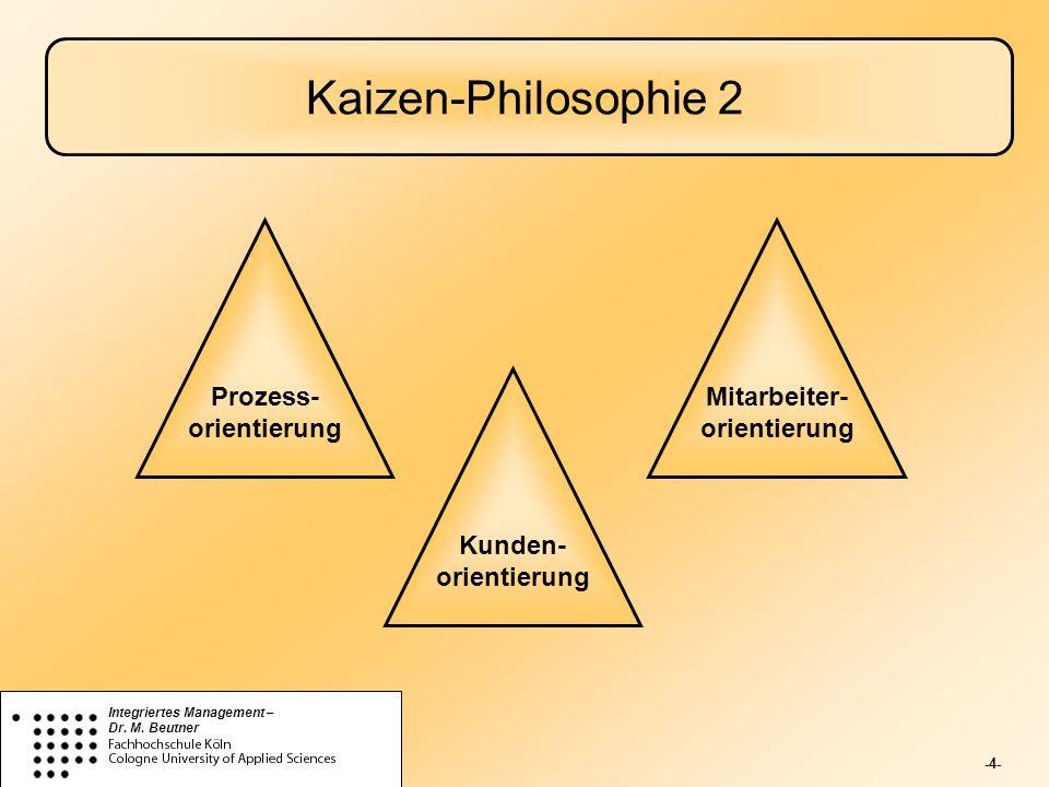 -4- Integriertes Management – Dr. M. Beutner Kaizen-Philosophie 2 Kunden- orientierung Mitarbeiter- orientierung Prozess- orientierung