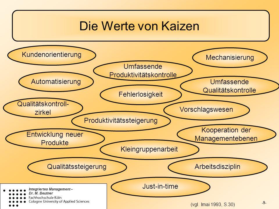 -9- Integriertes Management – Dr. M. Beutner Die Werte von Kaizen Kundenorientierung Umfassende Qualitätskontrolle Mechanisierung Qualitätskontroll- z