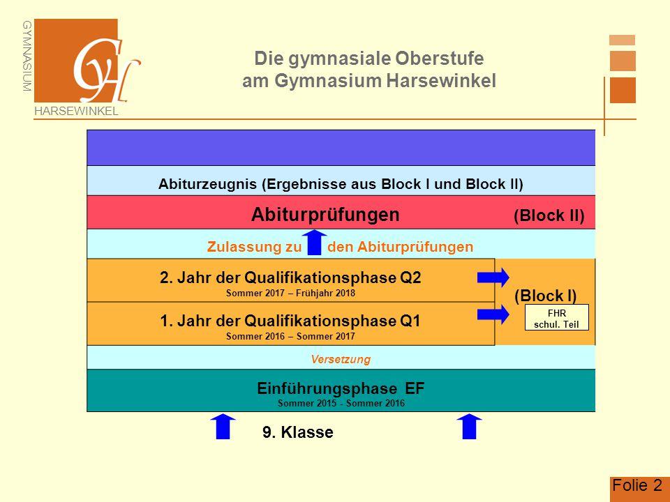 GYMNASIUM HARSEWINKEL Folie 2 Die gymnasiale Oberstufe am Gymnasium Harsewinkel Abiturzeugnis (Ergebnisse aus Block I und Block II) Abiturprüfungen (B