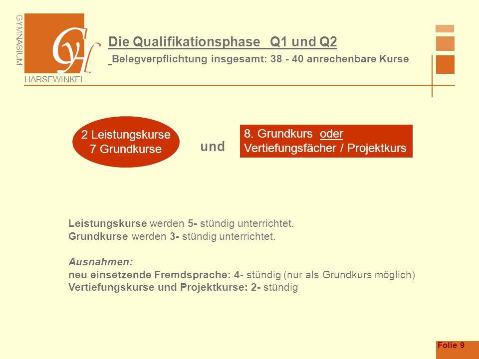 GYMNASIUM HARSEWINKEL Folie 9 Die Qualifikationsphase Q1 und Q2 Belegverpflichtung insgesamt: 38 - 40 anrechenbare Kurse  2 Leistungskurse 7 Grundkur