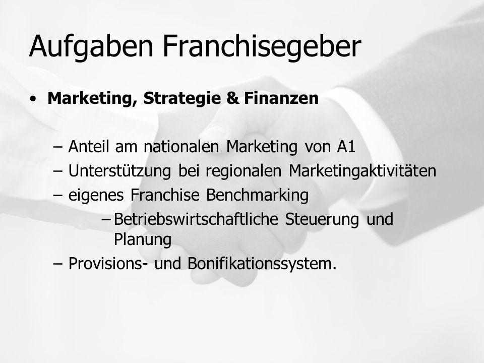 Aufgaben Franchisegeber Marketing, Strategie & Finanzen –Anteil am nationalen Marketing von A1 –Unterstützung bei regionalen Marketingaktivitäten –eig